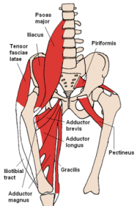 how to correct lateral pelvic tilt